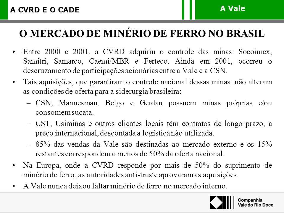O MERCADO DE MINÉRIO DE FERRO NO BRASIL