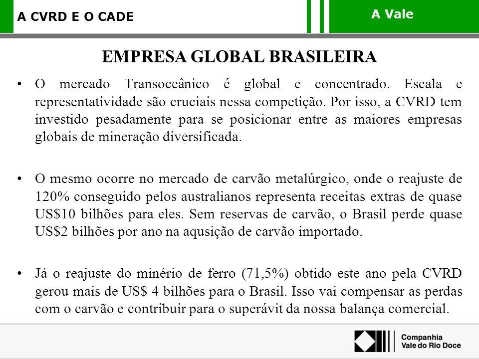 EMPRESA GLOBAL BRASILEIRA
