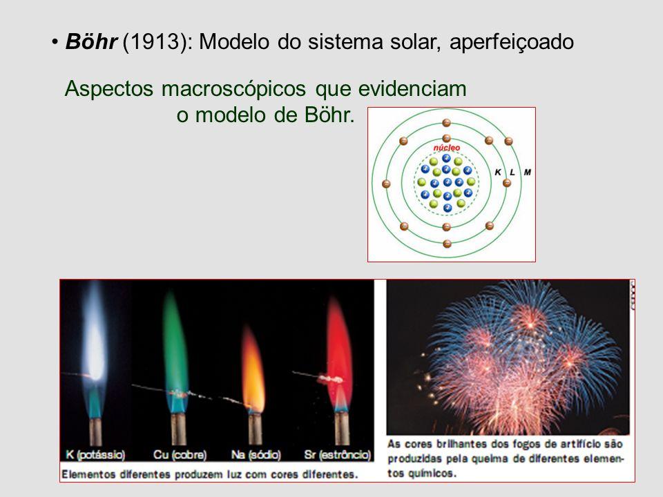 Aspectos macroscópicos que evidenciam o modelo de Böhr.