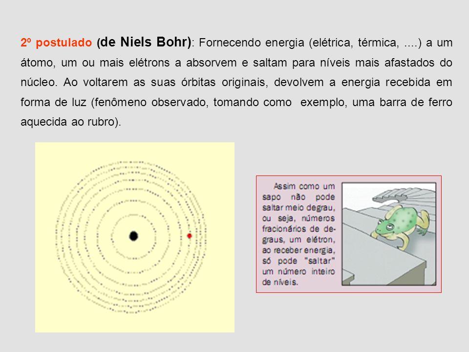 2º postulado (de Niels Bohr): Fornecendo energia (elétrica, térmica,