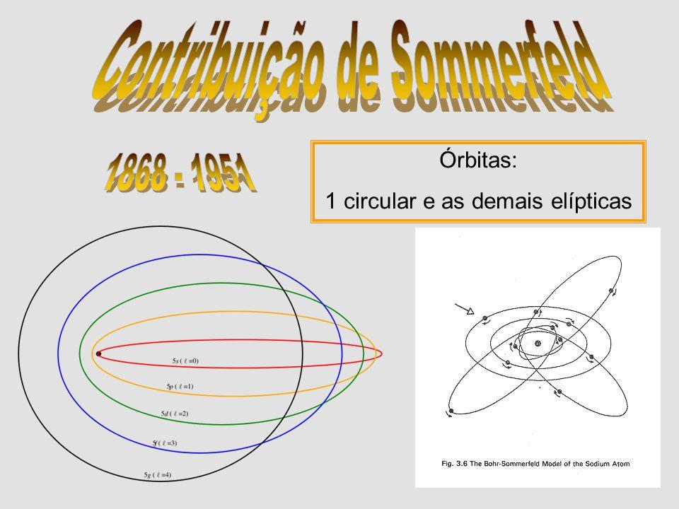Contribuição de Sommerfeld