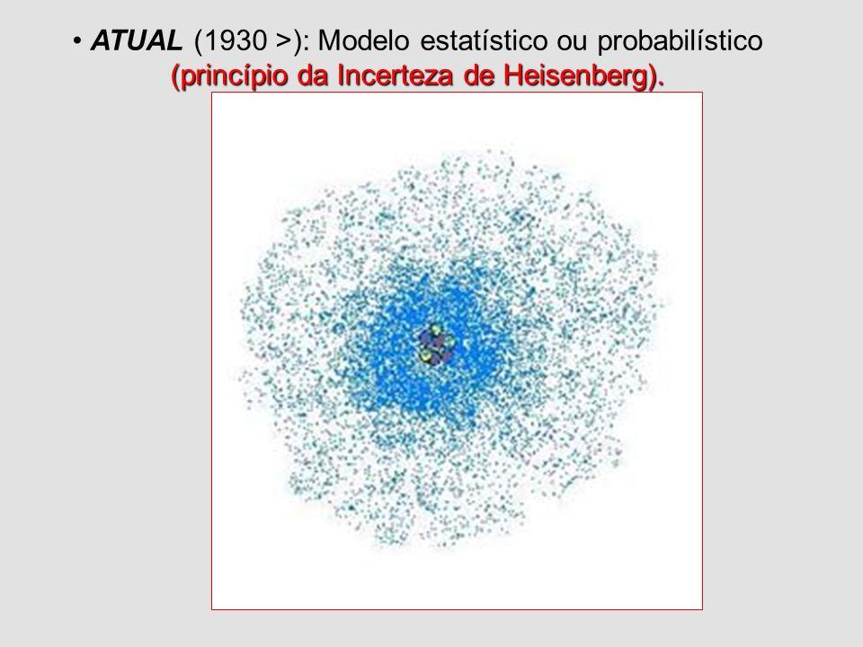ATUAL (1930 >): Modelo estatístico ou probabilístico (princípio da Incerteza de Heisenberg).