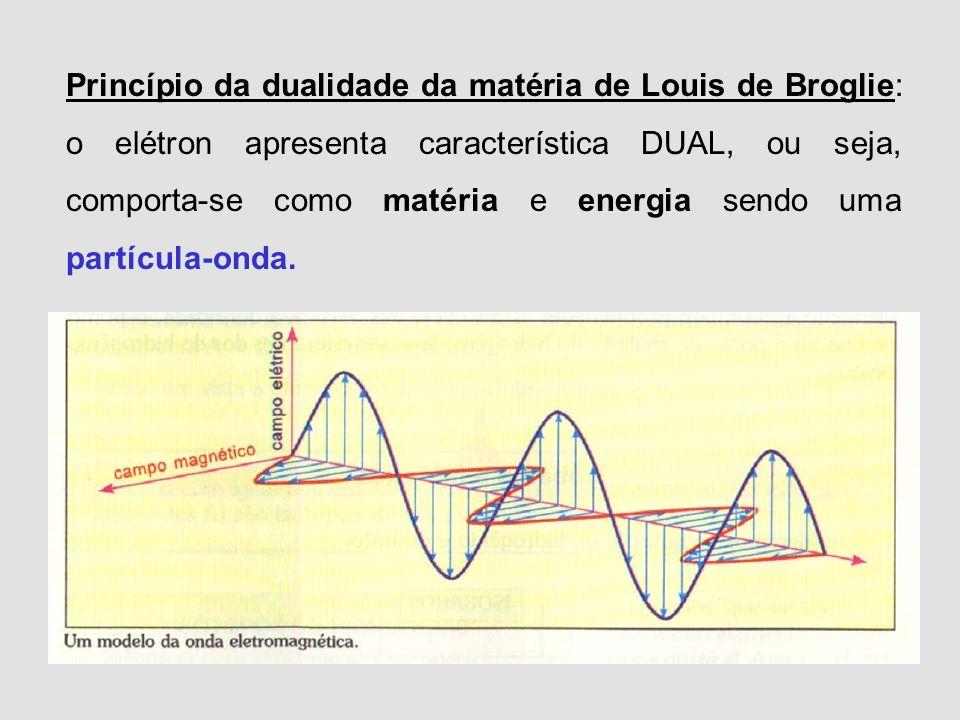 Princípio da dualidade da matéria de Louis de Broglie: o elétron apresenta característica DUAL, ou seja, comporta-se como matéria e energia sendo uma partícula-onda.