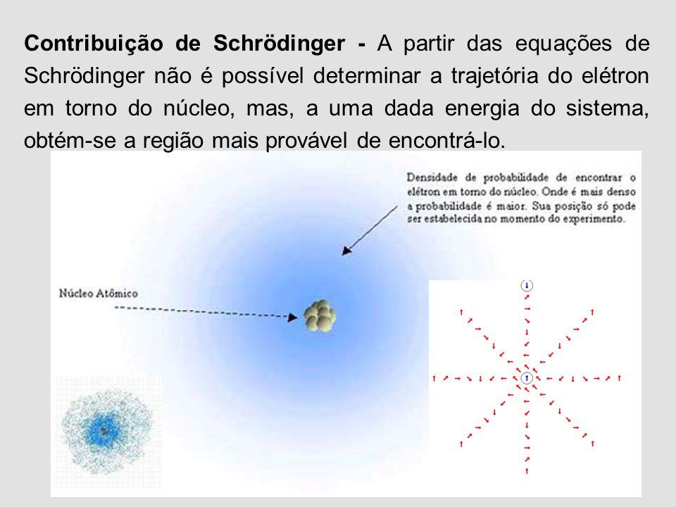 Contribuição de Schrödinger - A partir das equações de Schrödinger não é possível determinar a trajetória do elétron em torno do núcleo, mas, a uma dada energia do sistema, obtém-se a região mais provável de encontrá-lo.