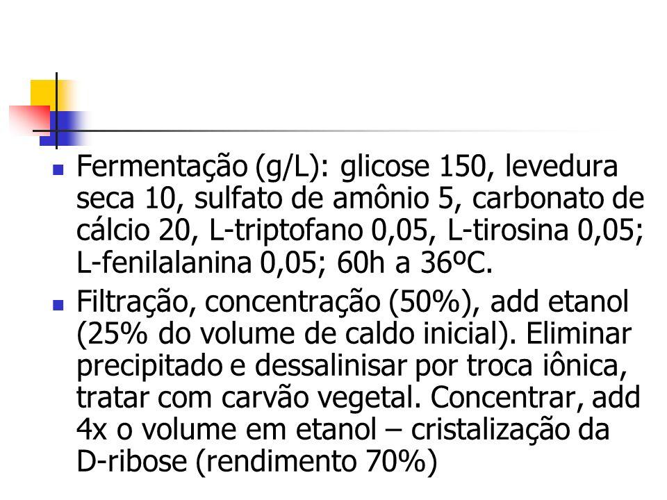 Fermentação (g/L): glicose 150, levedura seca 10, sulfato de amônio 5, carbonato de cálcio 20, L-triptofano 0,05, L-tirosina 0,05; L-fenilalanina 0,05; 60h a 36ºC.