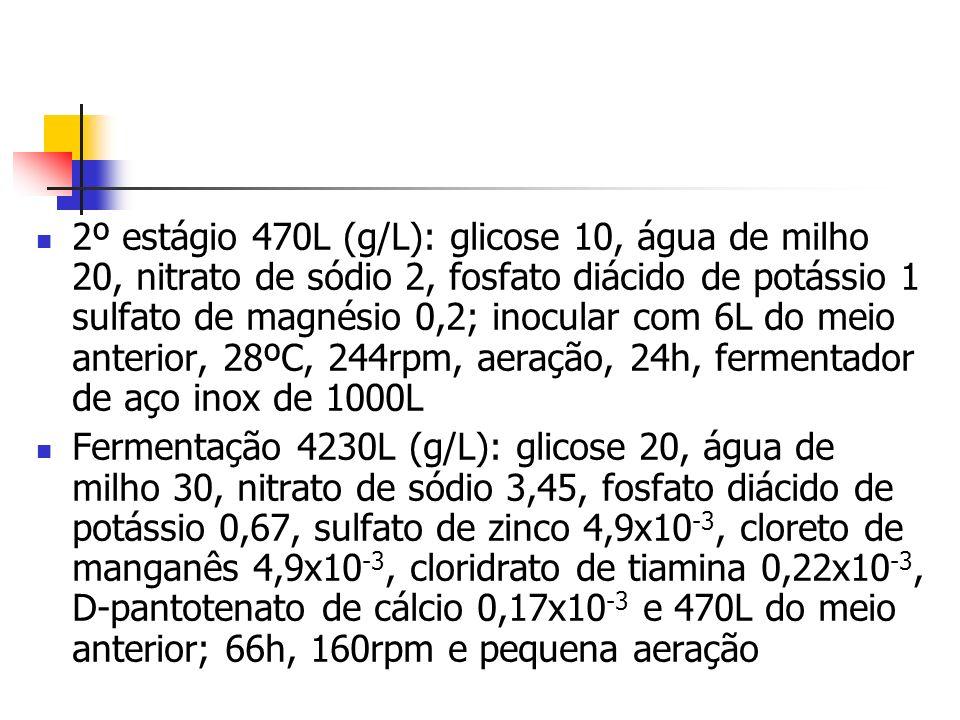 2º estágio 470L (g/L): glicose 10, água de milho 20, nitrato de sódio 2, fosfato diácido de potássio 1 sulfato de magnésio 0,2; inocular com 6L do meio anterior, 28ºC, 244rpm, aeração, 24h, fermentador de aço inox de 1000L