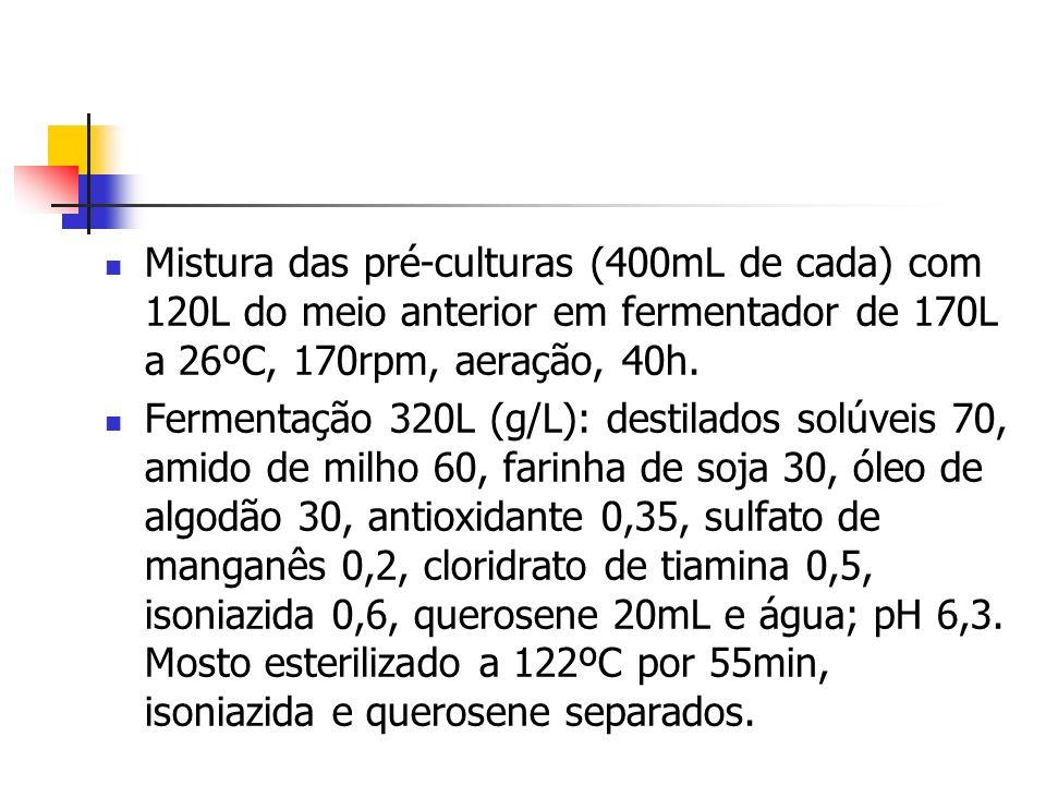 Mistura das pré-culturas (400mL de cada) com 120L do meio anterior em fermentador de 170L a 26ºC, 170rpm, aeração, 40h.