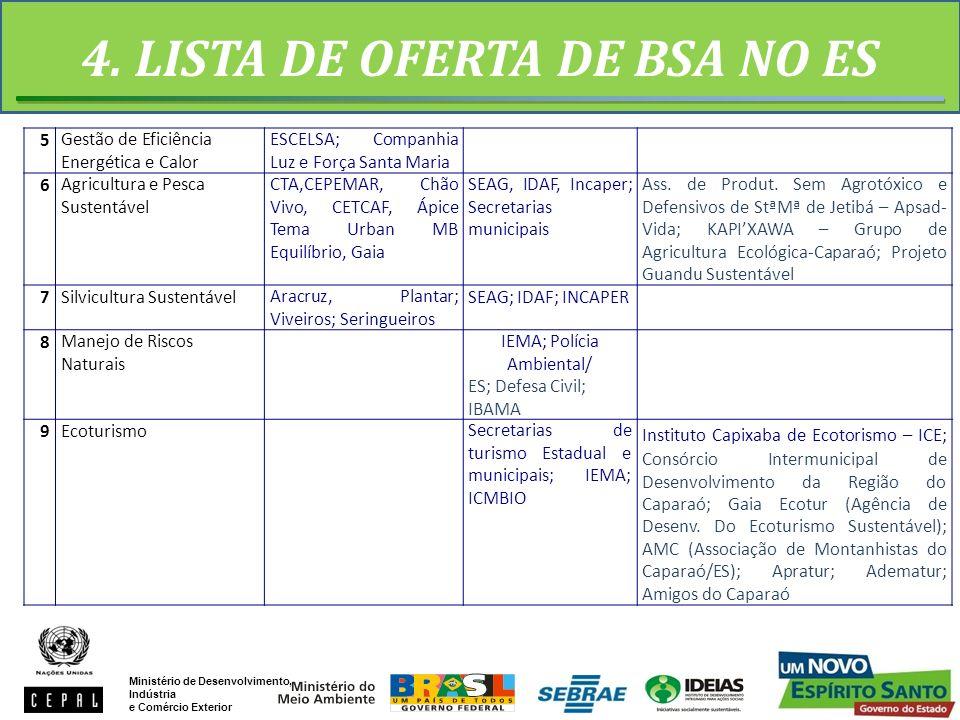 4. LISTA DE OFERTA DE BSA NO ES