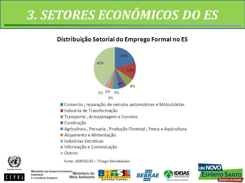3. SETORES ECONÔMICOS DO ES
