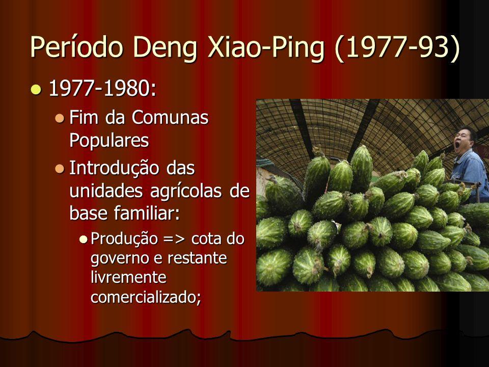 Período Deng Xiao-Ping (1977-93)