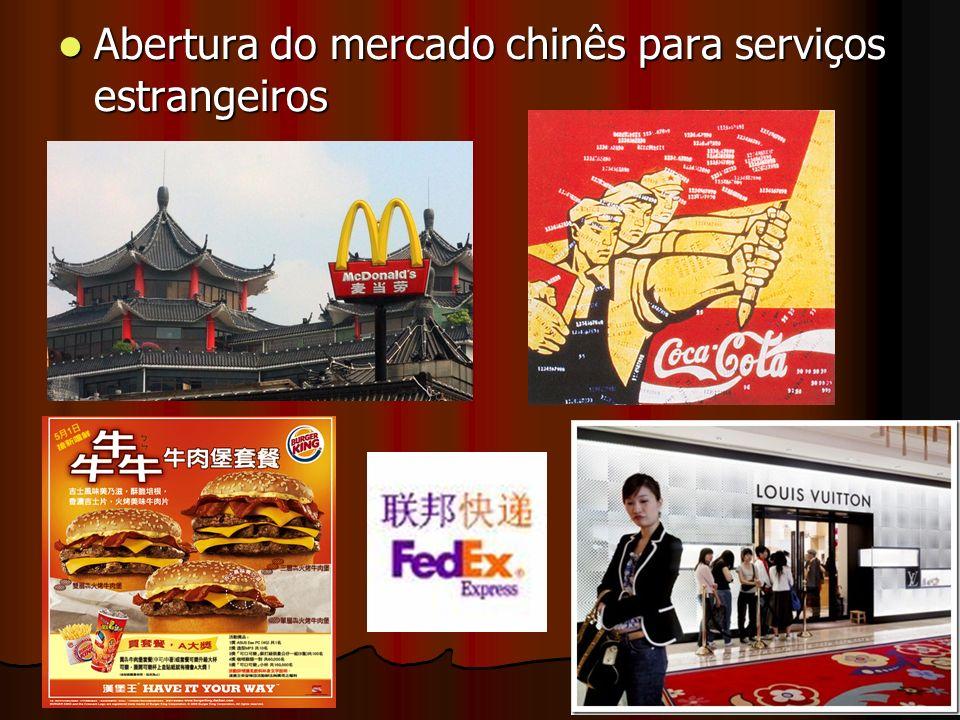 Abertura do mercado chinês para serviços estrangeiros