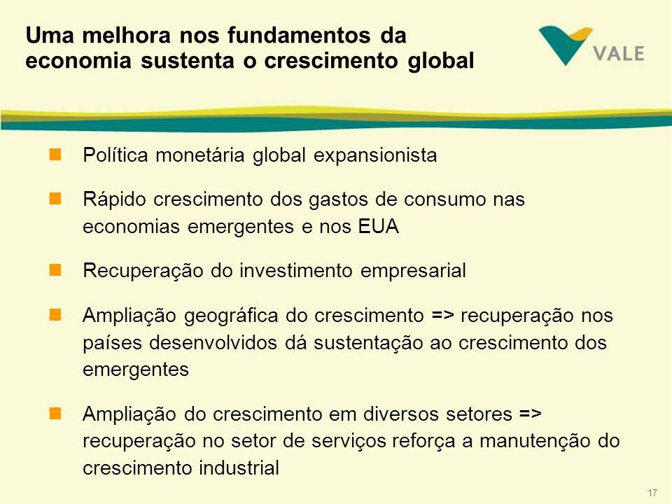 Uma melhora nos fundamentos da economia sustenta o crescimento global