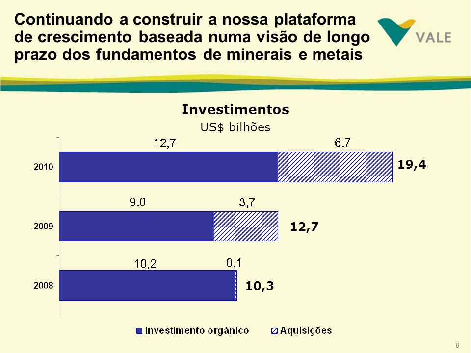 Continuando a construir a nossa plataforma de crescimento baseada numa visão de longo prazo dos fundamentos de minerais e metais