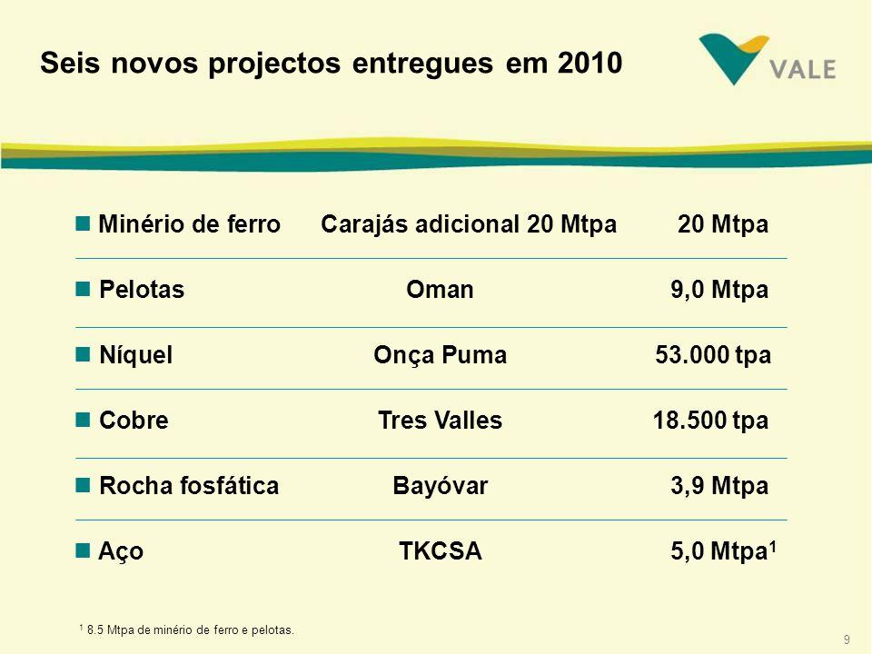 Seis novos projectos entregues em 2010