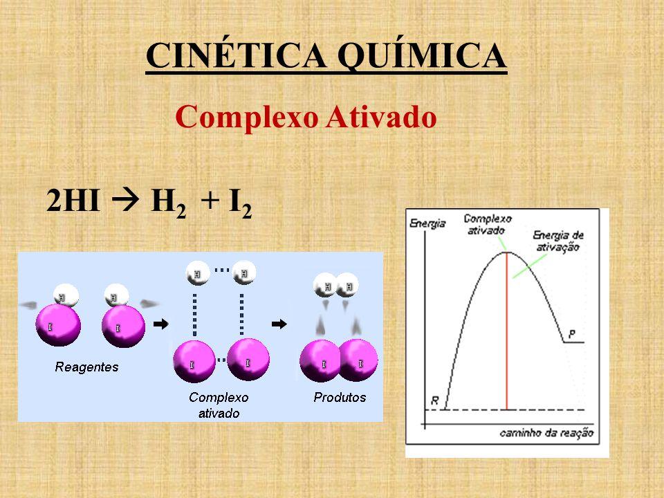 CINÉTICA QUÍMICA Complexo Ativado 2HI  H2 + I2