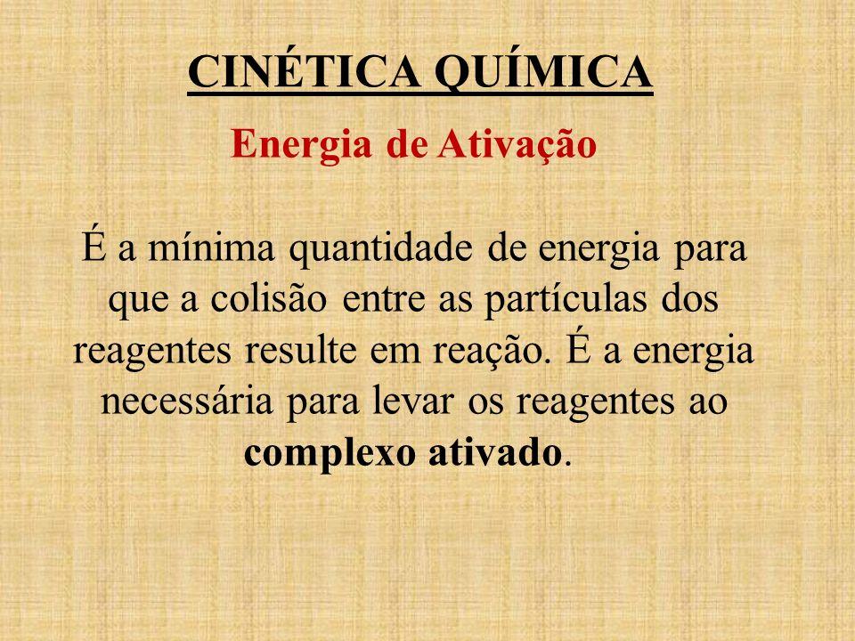 CINÉTICA QUÍMICA Energia de Ativação