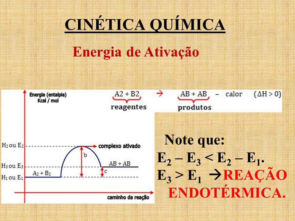 CINÉTICA QUÍMICA Energia de Ativação Note que: