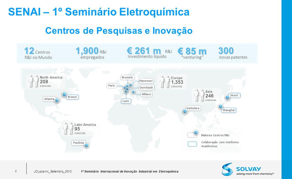 SENAI – 1º Seminário Eletroquímica