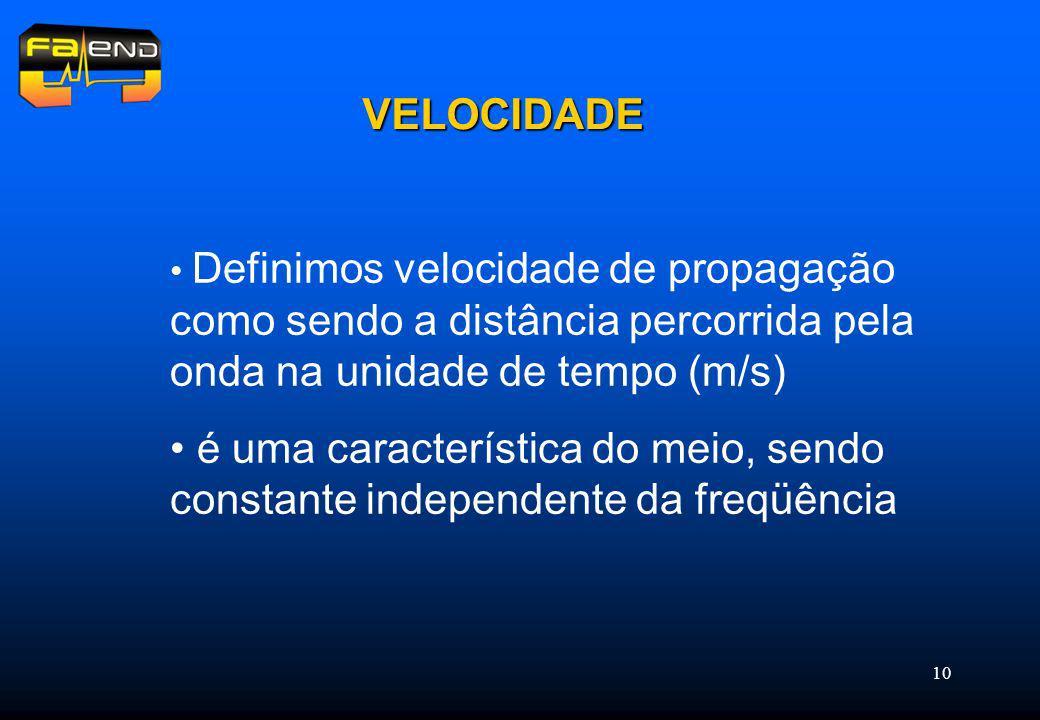 VELOCIDADE Definimos velocidade de propagação como sendo a distância percorrida pela onda na unidade de tempo (m/s)