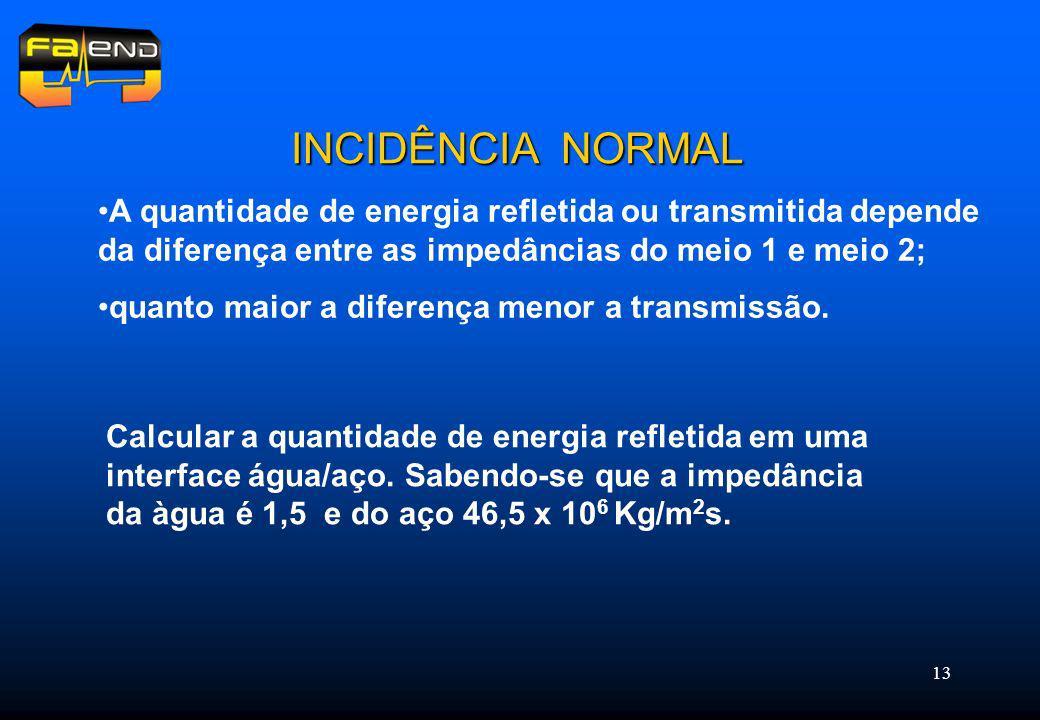 INCIDÊNCIA NORMAL A quantidade de energia refletida ou transmitida depende da diferença entre as impedâncias do meio 1 e meio 2;