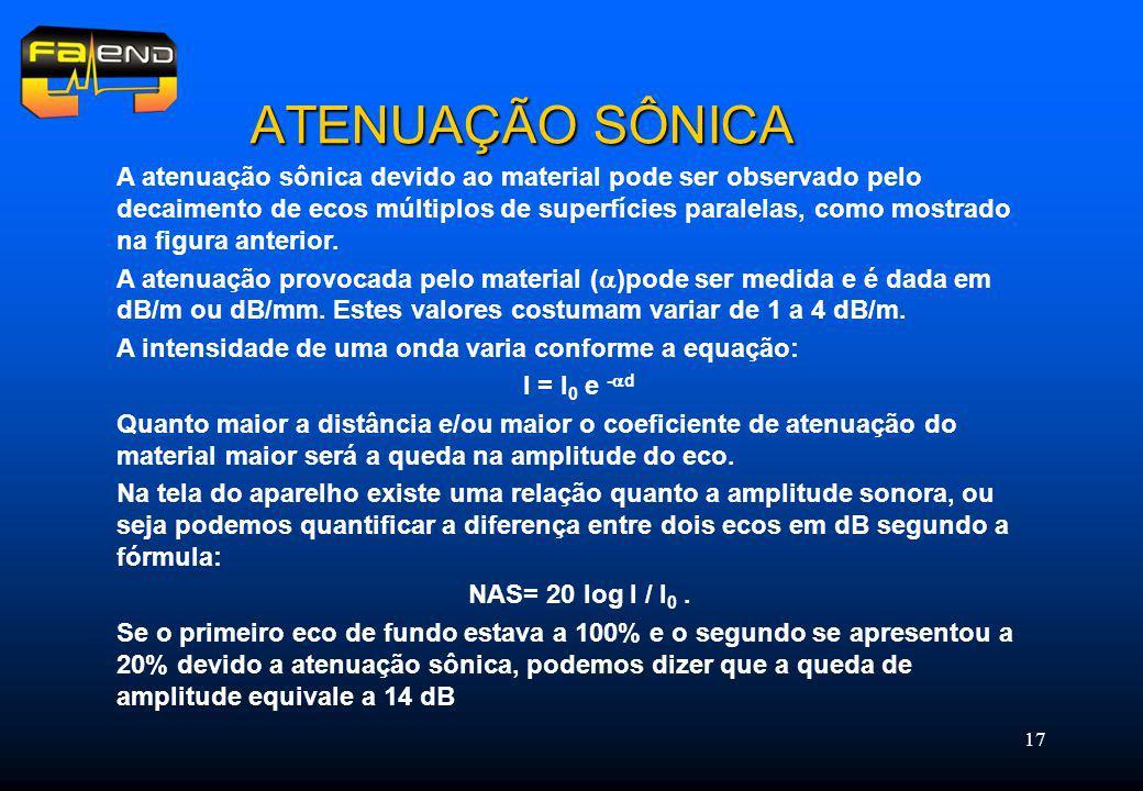 ATENUAÇÃO SÔNICA