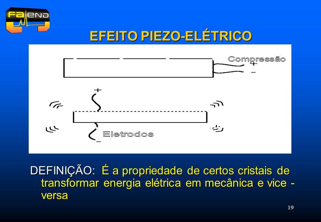 EFEITO PIEZO-ELÉTRICO
