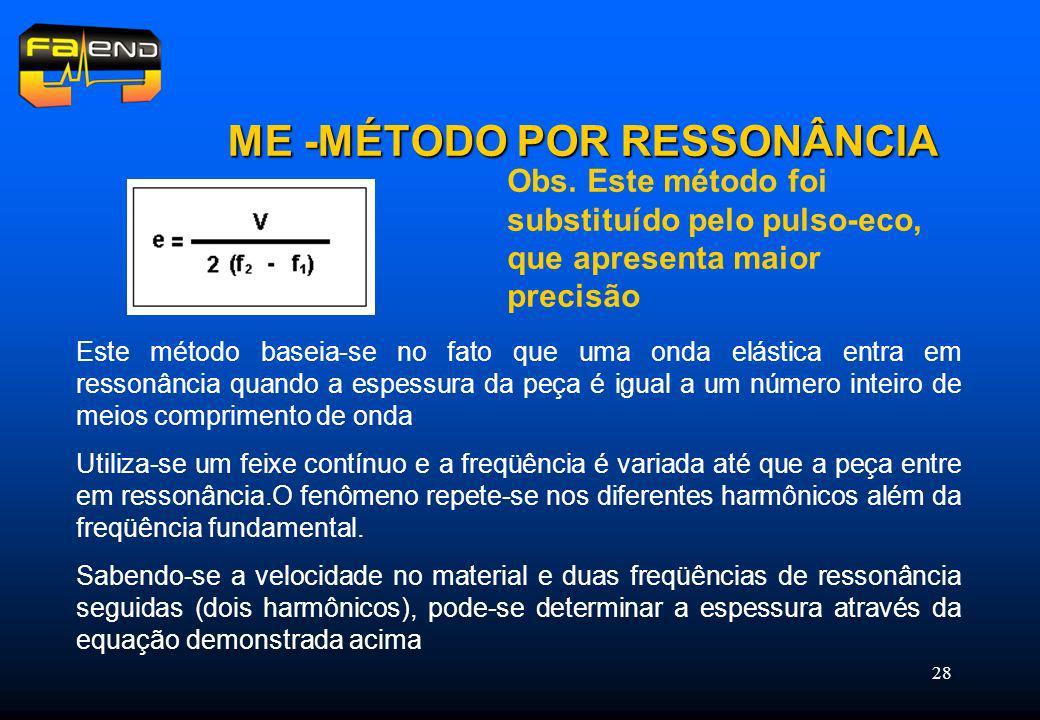 ME -MÉTODO POR RESSONÂNCIA