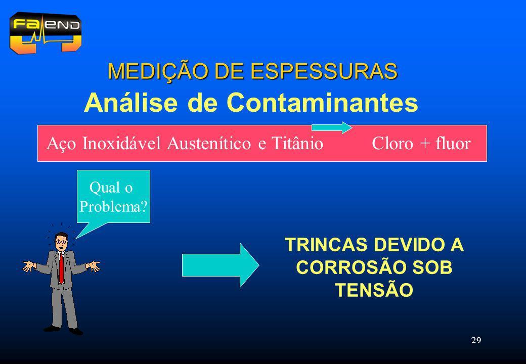 Análise de Contaminantes TRINCAS DEVIDO A CORROSÃO SOB TENSÃO
