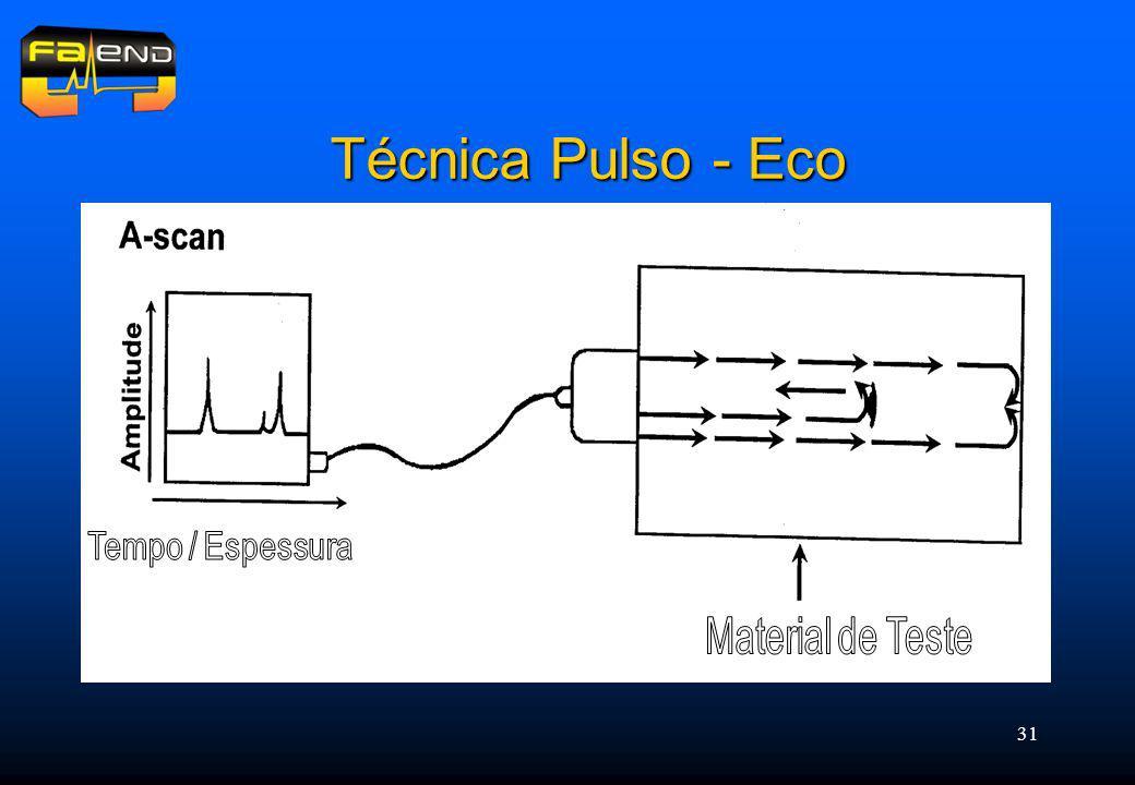 Técnica Pulso - Eco Tempo / Espessura Material de Teste