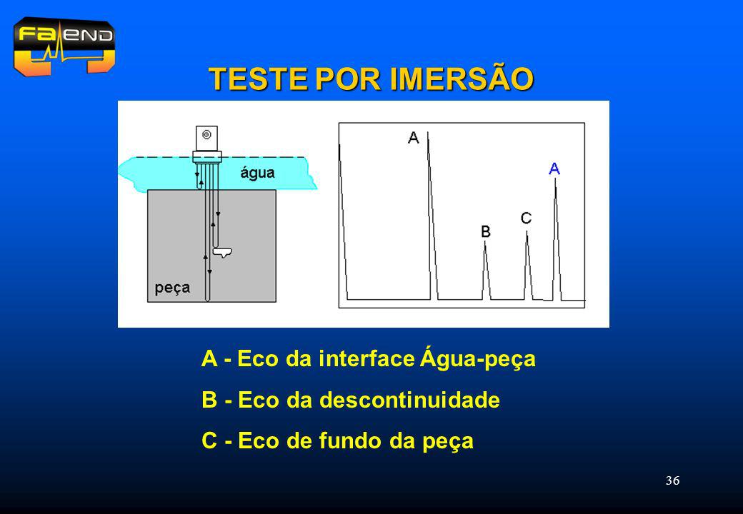 TESTE POR IMERSÃO A - Eco da interface Água-peça
