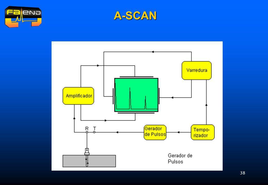 A-SCAN