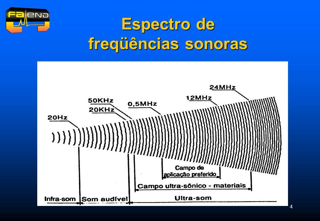 Espectro de freqüências sonoras