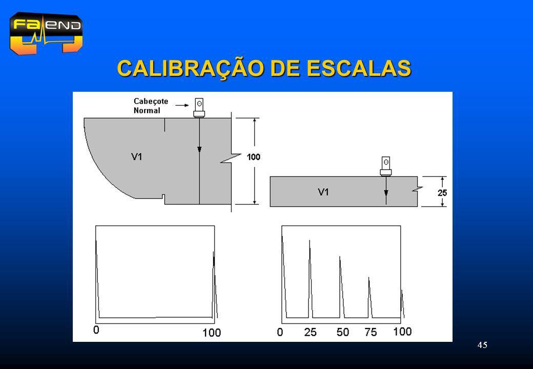CALIBRAÇÃO DE ESCALAS