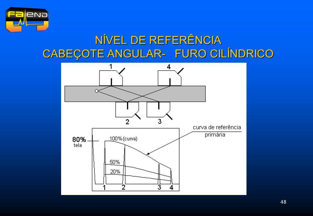 NÍVEL DE REFERÊNCIA CABEÇOTE ANGULAR- FURO CILÍNDRICO