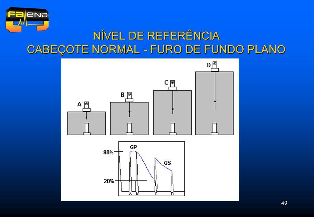 NÍVEL DE REFERÊNCIA CABEÇOTE NORMAL - FURO DE FUNDO PLANO