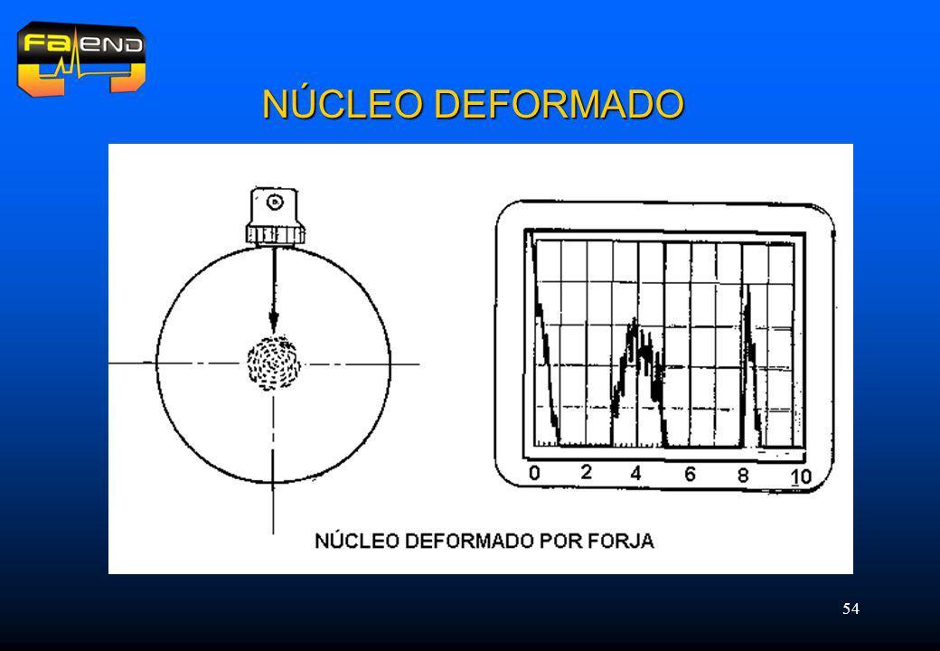 NÚCLEO DEFORMADO