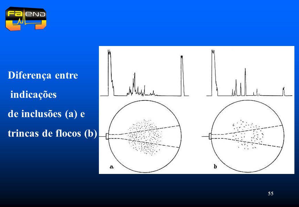 Diferença entre indicações de inclusões (a) e trincas de flocos (b)