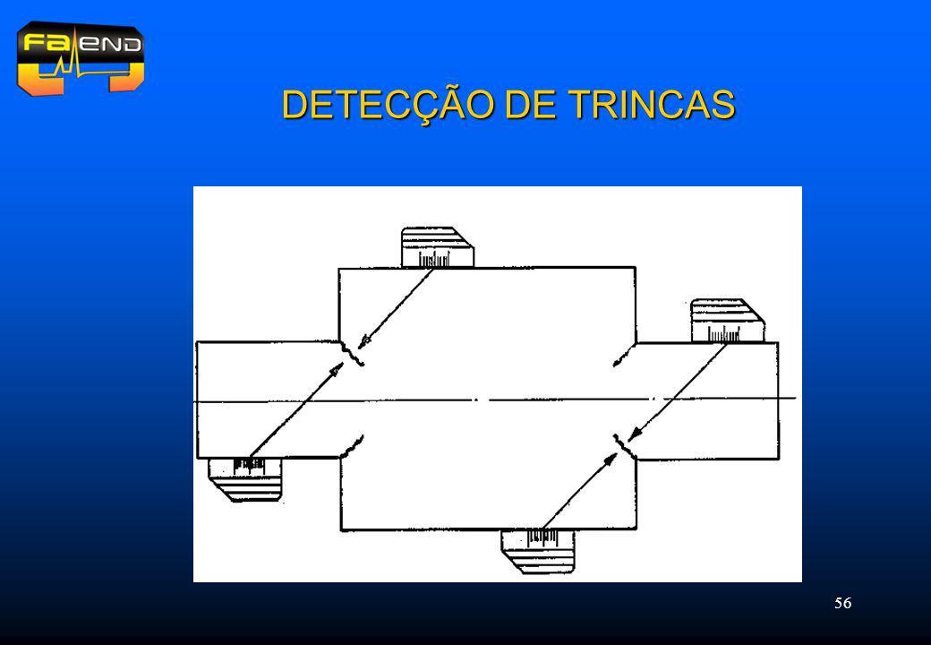 DETECÇÃO DE TRINCAS