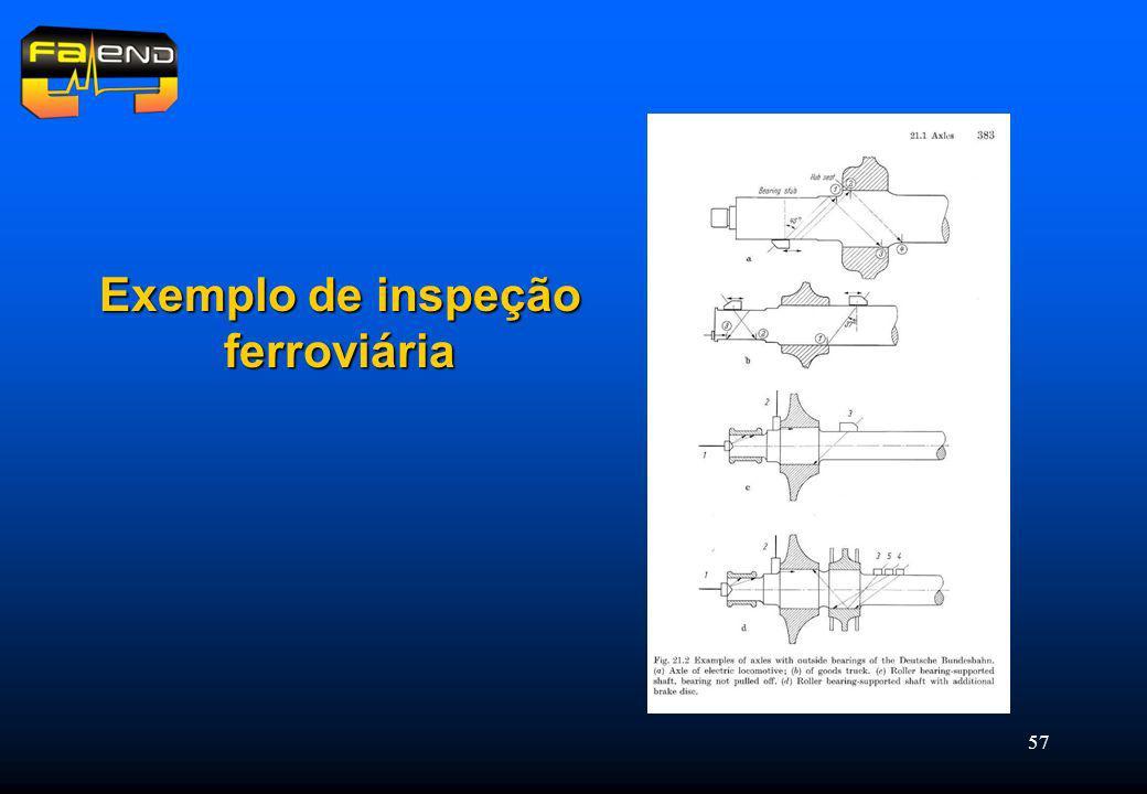 Exemplo de inspeção ferroviária