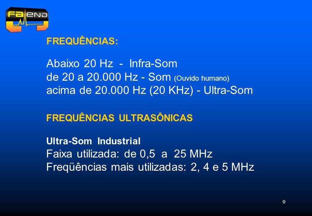 de 20 a 20.000 Hz - Som (Ouvido humano)