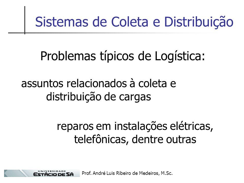 Sistemas de Coleta e Distribuição