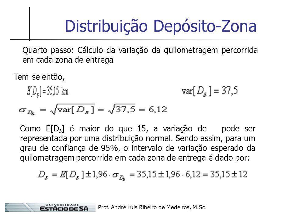 Distribuição Depósito-Zona