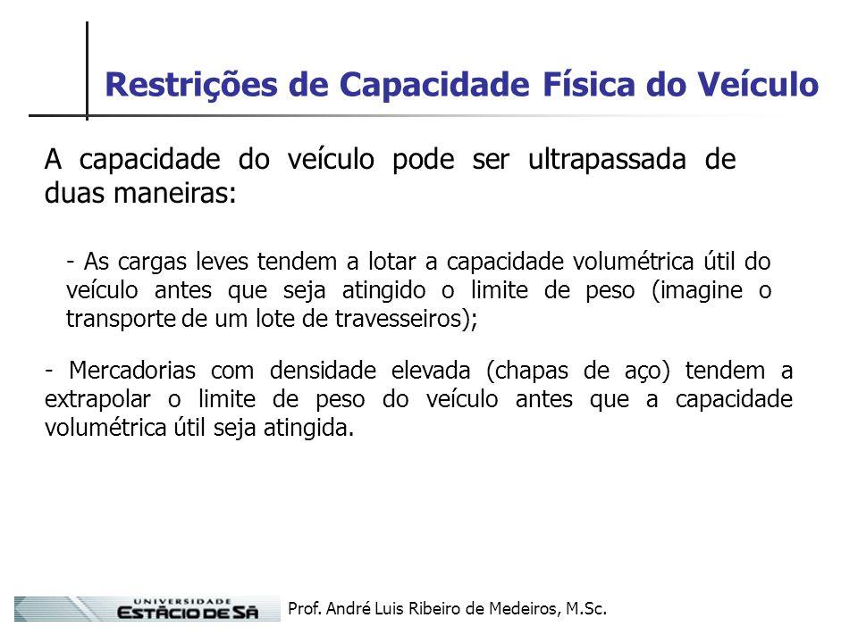 Restrições de Capacidade Física do Veículo