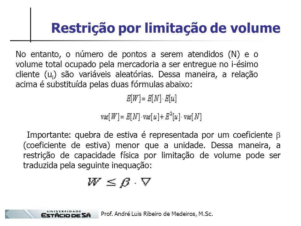 Restrição por limitação de volume