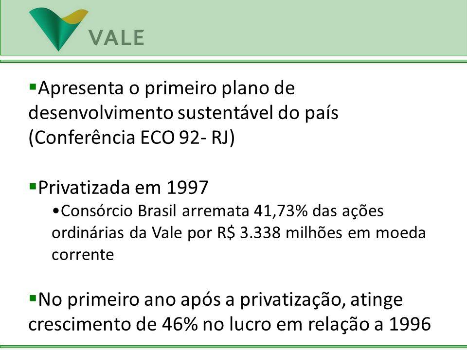 Apresenta o primeiro plano de desenvolvimento sustentável do país (Conferência ECO 92- RJ)