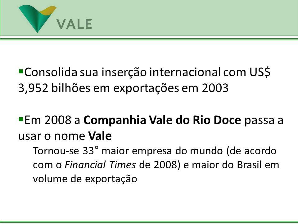 Em 2008 a Companhia Vale do Rio Doce passa a usar o nome Vale