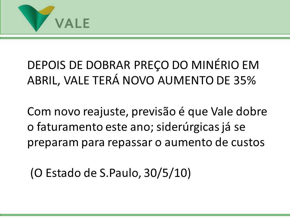 DEPOIS DE DOBRAR PREÇO DO MINÉRIO EM ABRIL, VALE TERÁ NOVO AUMENTO DE 35%