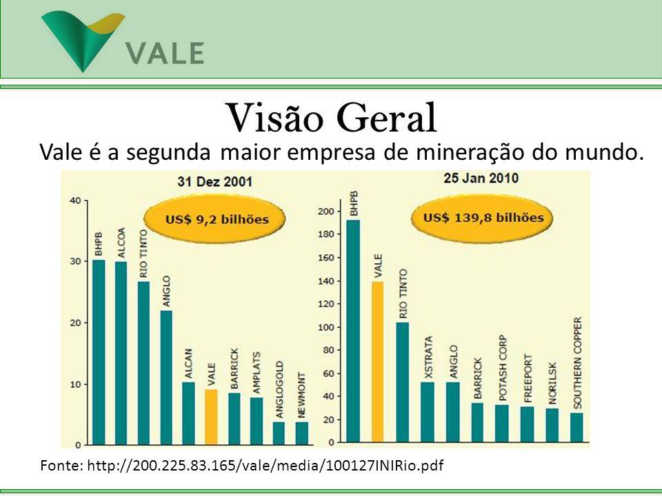 Vale é a segunda maior empresa de mineração do mundo.