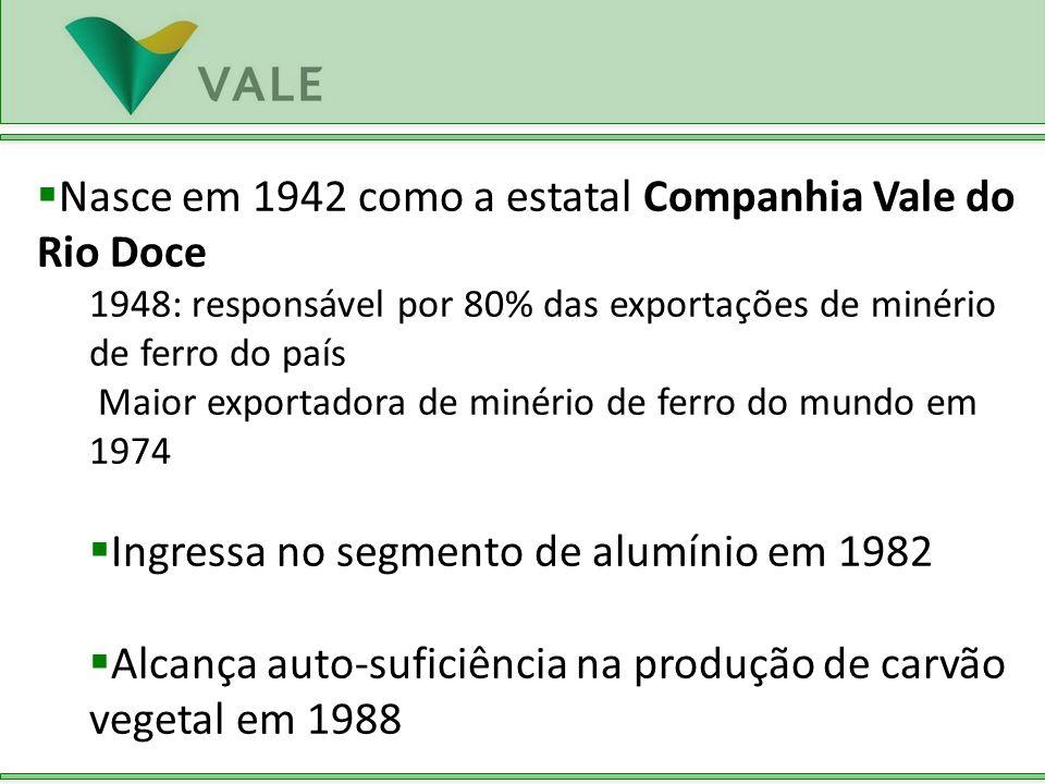 Nasce em 1942 como a estatal Companhia Vale do Rio Doce