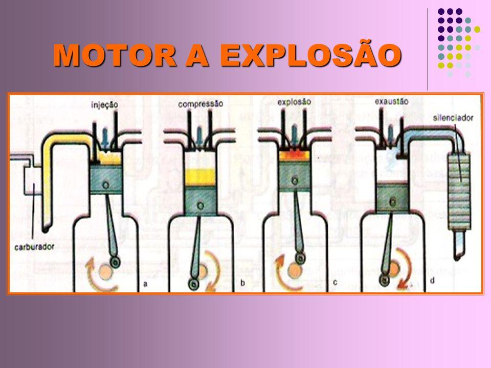 MOTOR A EXPLOSÃO